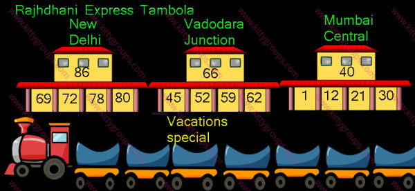 vacations special tambola game for ladies kitty parties
