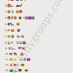 Guess The Cricketers Names: WhatsApp Puzzles
