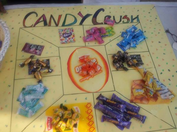 candy crush kitty party game