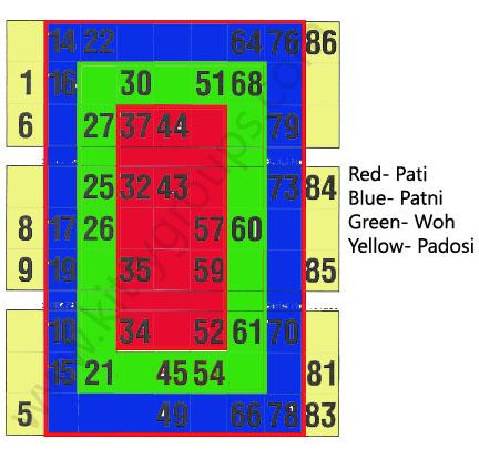 Pati-Patni Aur Woh Tambola Game