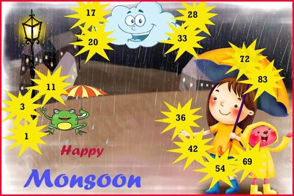 Monsoon Theme Tambola Game: Ladies Kitty Party
