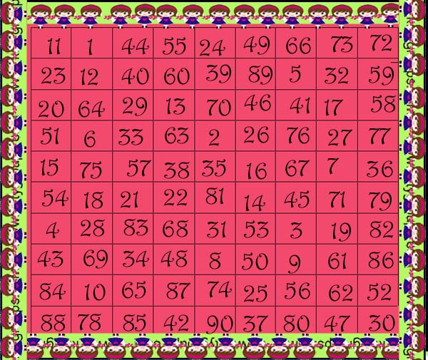 Interesting Tambola Game With 25 Numbers