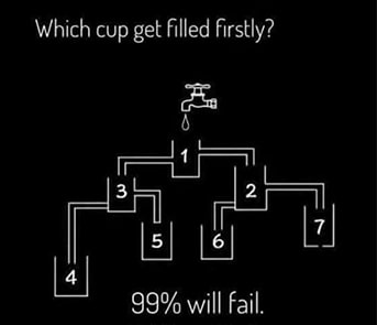 which-cup-will-fill-first
