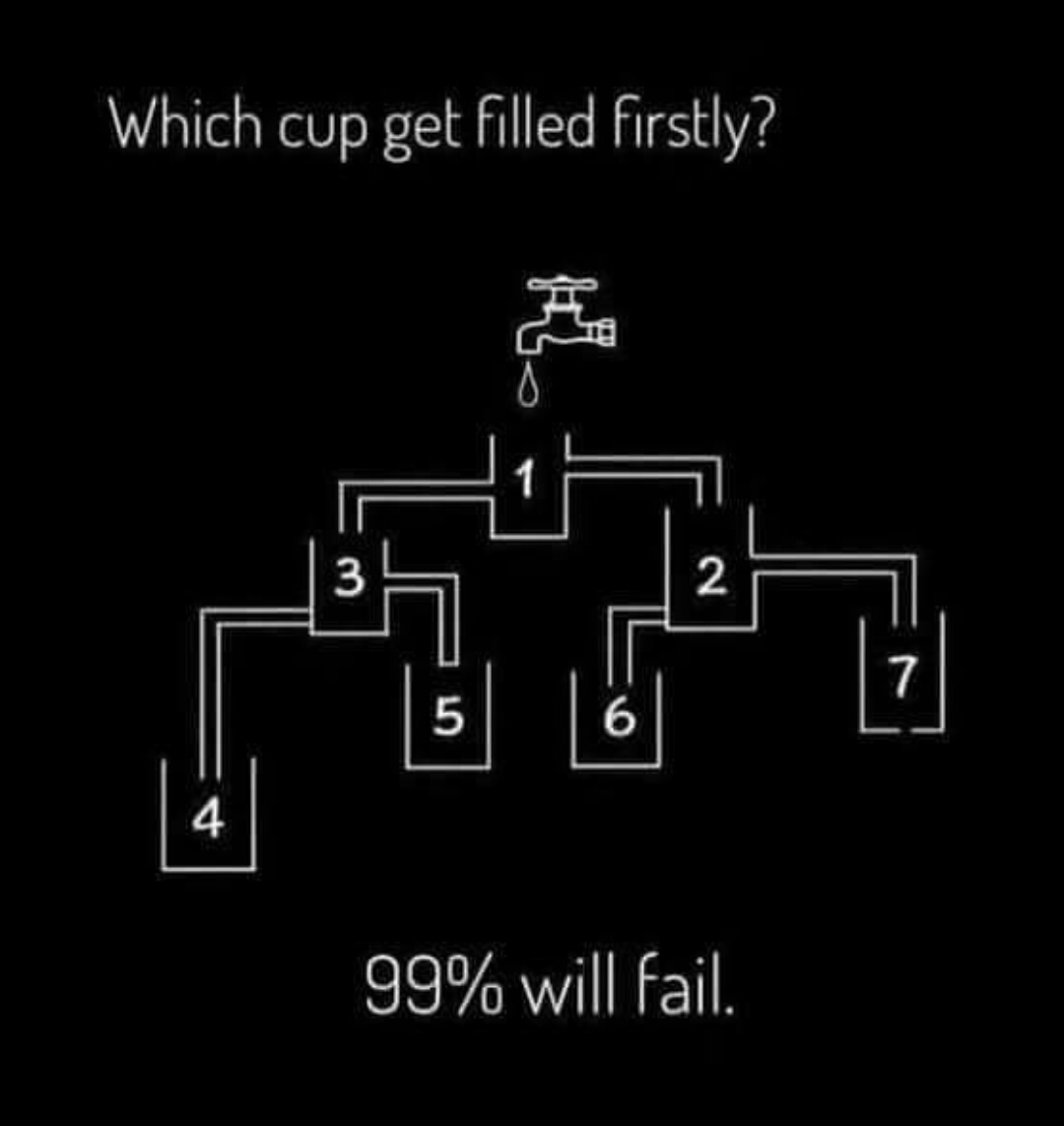 Which Cup Get Filled Firstly Answer | WhatsApp Puzzle