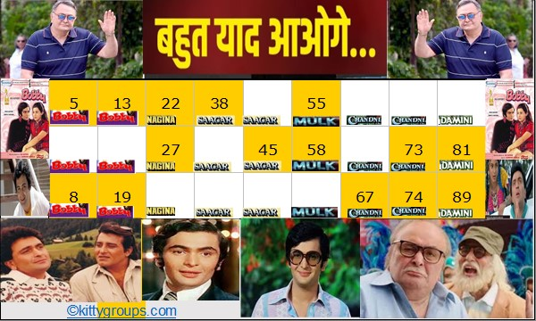 Irfan Khan and Rishi Kapoor Theme Tambola Games